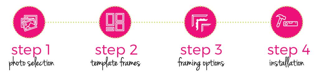 Gallery Walls Steps
